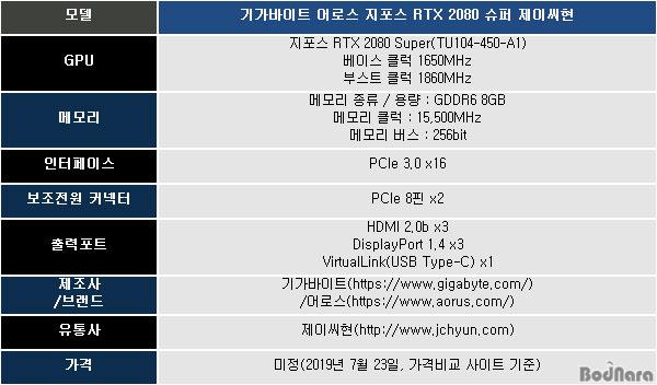 스페셜]TU104 Full-Chip Advanced RTX 2080, Gigabit Eros