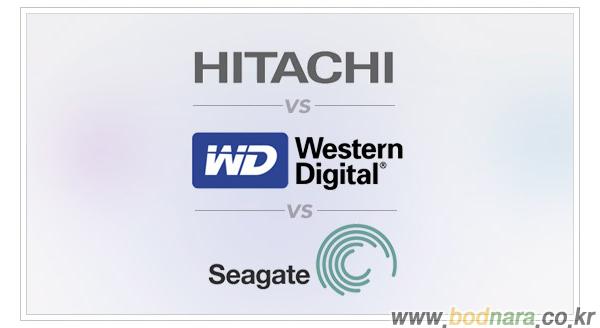 HGST, 씨게이트, WD의 하드디스크 중 가장 고장률이 높은 곳은?hitachi,HGST,씨게이트,WD,seagate,웨스턴디지탈,뉴스가격비교, 상품 추천, 가격비교사이트, 다나와, 가격비교 싸이트, 가격 검색, 최저가, 추천, 인터넷쇼핑, 온라인쇼핑, 쇼핑, 쇼핑몰, 싸게 파는 곳, 지식쇼핑
