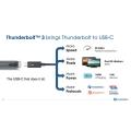 썬더볼트 3의 USB Type-C 통합, 외장 인터페이스에 영향줄 것