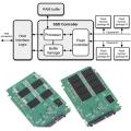 SSD 성능의 또 다른 척도,용량과 성능 비례의 진실은?