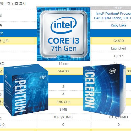 인텔 7세대 카비레이크 엔트리 삼총사,코어 i3 - 펜티엄 - 셀러론 선택은?