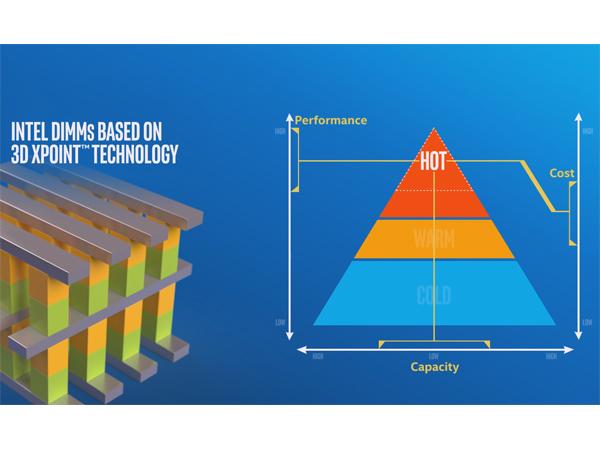 신개념 메모리 옵테인의 HDD 캐싱, 인텔 SRT로 미리 살펴보자