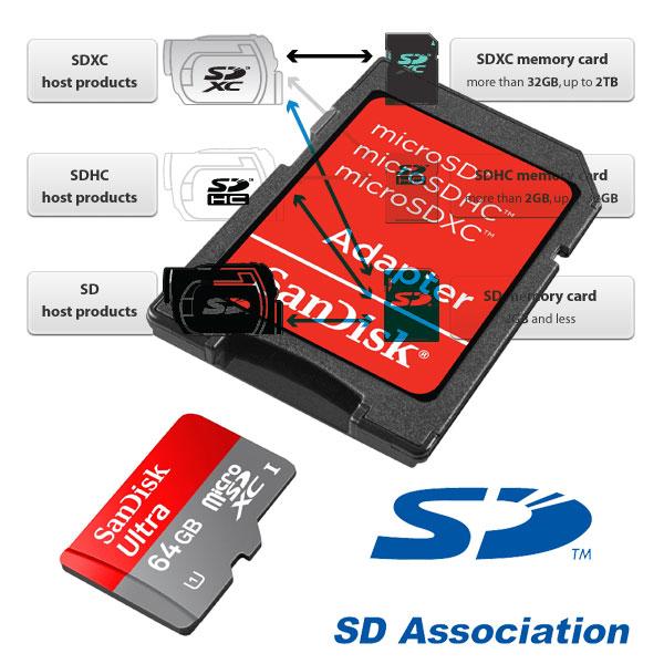 쏟아지는 SD 카드 중 내게 필요한 것은?,복잡한 SD 카드 규격 핵심 정리