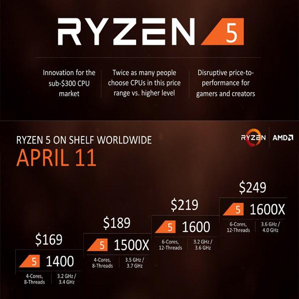 인텔 코어 i5 시리즈와 경쟁 선언,AMD 라이젠 5 출시일과 가격 공개