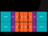 AMD 라이젠 5 4코어 모델도 2 CCX 구성??