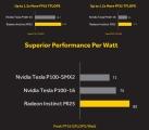 AMD 라데온 인스팅트 스펙 공개, 테슬라 P100 보다 30% 높은 성능?