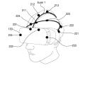 삼성전자, 머리 형태로 사용자 인식하는 VR 헤드셋 특허 출원?