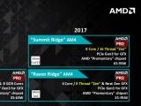 AMD 라이젠 7 2700U, 라데온 베가 10 모바일 그래픽 통합?