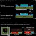 AMD 라데온 RX Vega, GPU 패키지 다른 3종 뽑기?