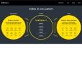 카카오, 인공지능 생태계 구조도 공개
