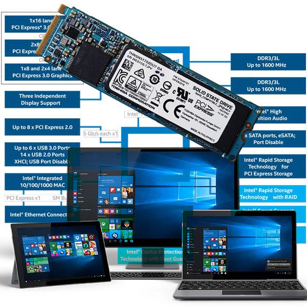 무턱대고 지르면 후회만 가득,NVMe M.2 SSD 제대로 쓸 PC는?