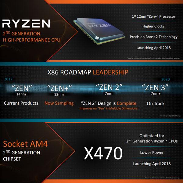 물 들어올 때 노 젓는 AMD, 2세대 라이젠에 바라는 한 가지