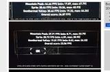 인텔 8세대 CPU에 통합된 라데온 Vega M GL GPU 성능 공개
