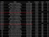 AMD 데스크탑 레이븐 릿지 35W 저전력 모델 2종 확인