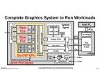 인텔, IVR 통합된 외장 GPU 프로토타입 발표