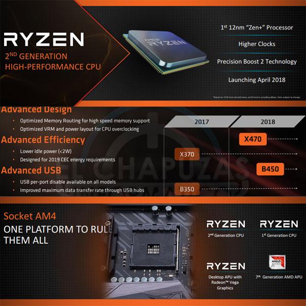 AMD 2세대 라이젠을 기다리는 당신, 300과 400 칩셋 중 어떤 보드로 갈까?