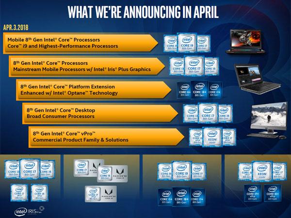 좀더 복잡해진 제품 구성, 인텔 8세대 코어 라인업을 살펴보자