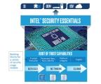 인텔 플랫폼 보안 위한 위협 탐지 기술과 시큐리티 에센셜 발표