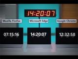 웹 브라우저 소비전력 논쟁 재발? MS 엣지와 타 브라우저 비교 영상 공개