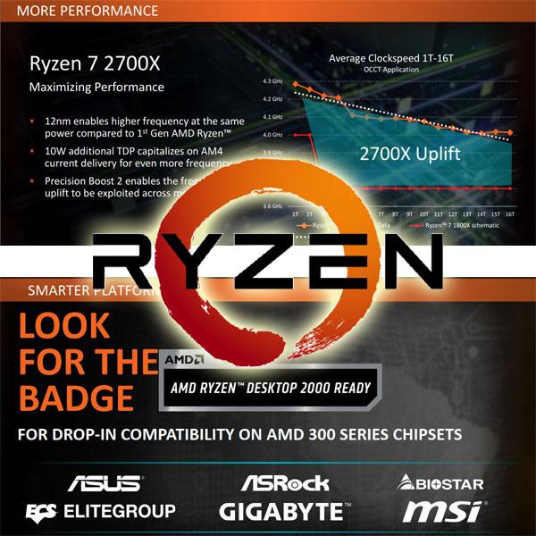 AMD 2세대 라이젠 성능 향상 핵심요인, 프리시전 부스트 1세대와 2세대 차이는?