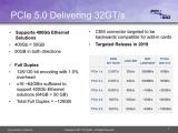 AMD 3세대 라이젠의 PCIe 4.0보다 두 배 빠른 PCIe 5.0 0.9규격 공식 발표