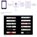 스마트폰 배터리 소모 가속, 동영상 광고 숨긴 악성 광고 네트워크 발견