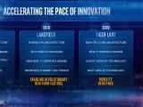 2020년 출시 예정 인텔 타이거레이크-U 4코어 8스레드 모델 성능 유출