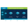 ARM, 삼성파운드리 5nmLPE 공정 허큘리스 CPU IP 인증