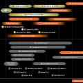올림푸스, 마이크로포서드 렌즈 로드맵 추가 및 기존 렌즈 가격 인상