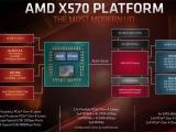 X570 이후 7개월, AMD B550 칩셋 보드 2020년 2월 출시?