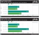 인텔 iGPU 취약점 패치, 7세대 그래픽 모델의 성능 하락 유발