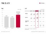 LG디스플레이, 2020년 3분기 실적 발표.. 영업이익 7분기 만에 흑자전환