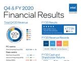 인텔 2020년 4분기 실적 발표, PC 판매 늘었지만 데이터 부문 매출 하락