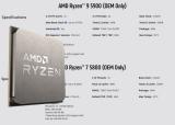 AMD, 라이젠 5000 시리즈 Non-X 모델 OEM 전용 출시
