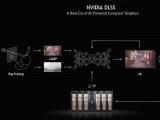 유니티 엔진 2021.2서 엔비디아 DLSS 네이티브 지원 추가