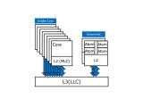 인텔 엘더 레이크 개발자 최적화 가이드 유출, 세 가지 시나리오로 구분