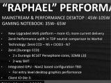 AMD 모바일 Zen4 라이젠 라파엘-H는 최대 16코어?