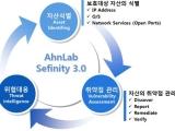 안철수연구소, 차세대 보안관제 서비스 '세피니티 3.0' 출시
