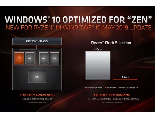 윈도우 10 1903, AMD 라이젠 성능 최대 15% 높여준다? :: 보드나라